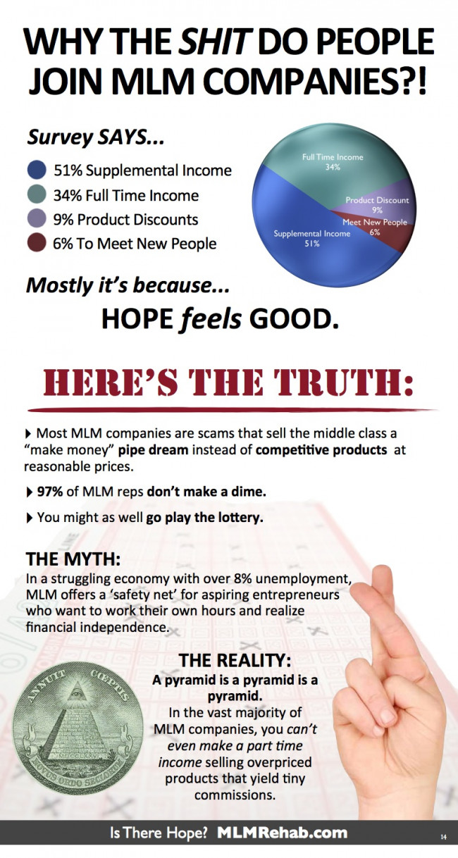 Why The Do People Join Mlm