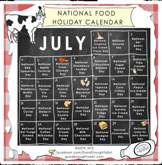 July National Food Holiday Calendar