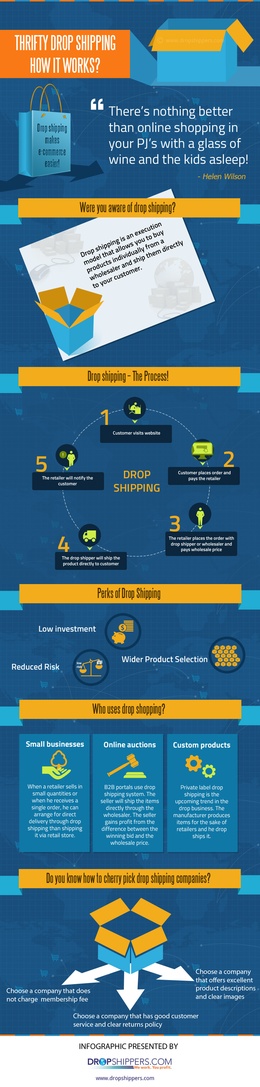 79111? w=900 - Dropshipping: The New Business Trend