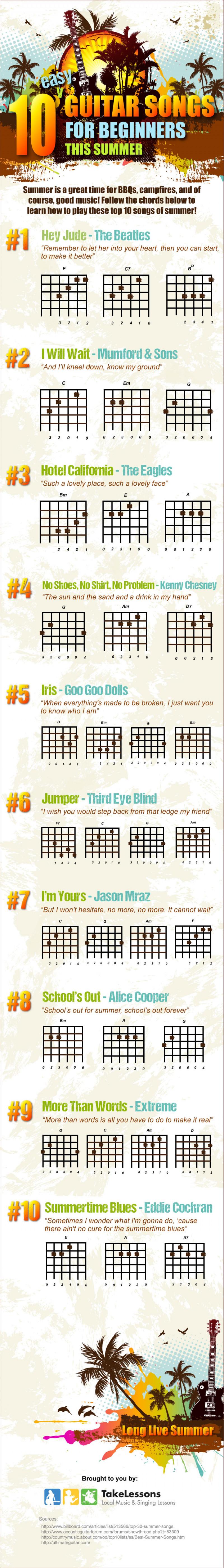 10 Guitar Songs for Beginners