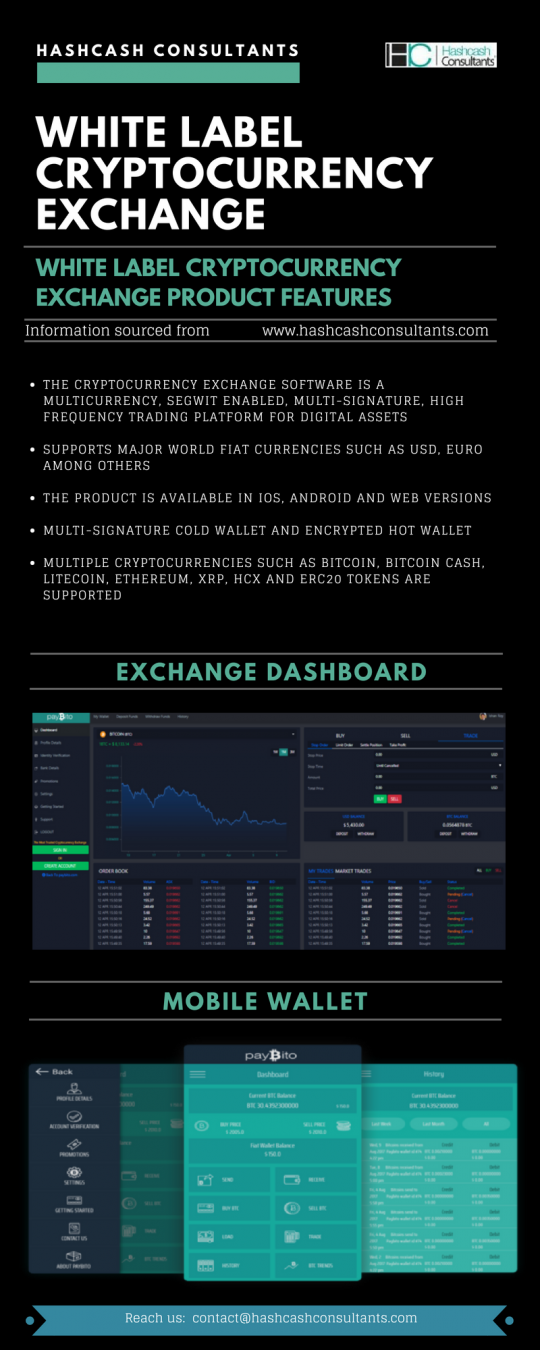 White Label Cryptocurrency Exchange Software
