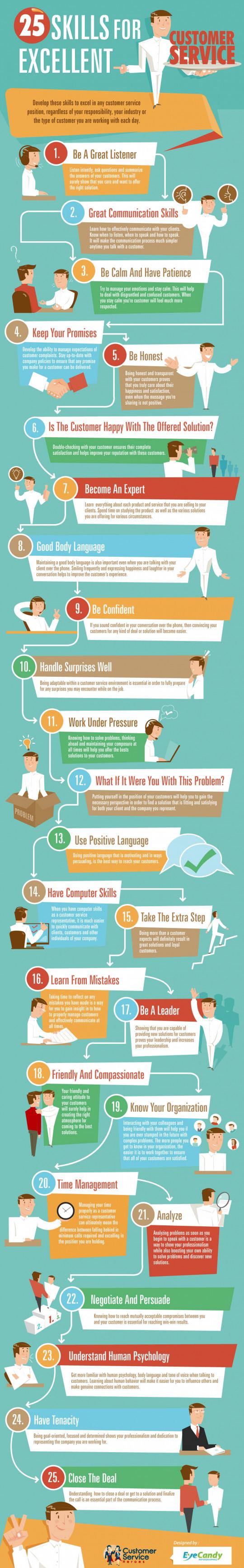 25 Skills for Excellent Customer Service
