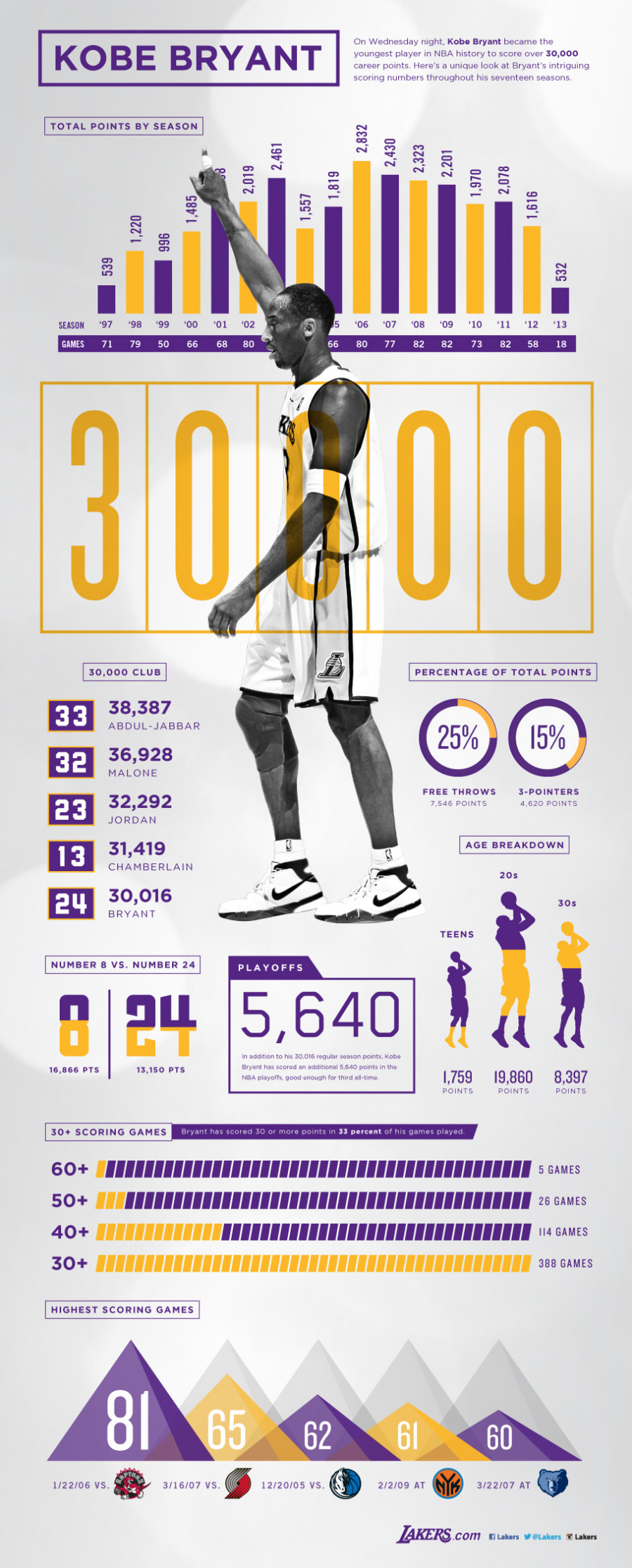 815378? w=900 - How Kobe Bryant Solidified His Legacy