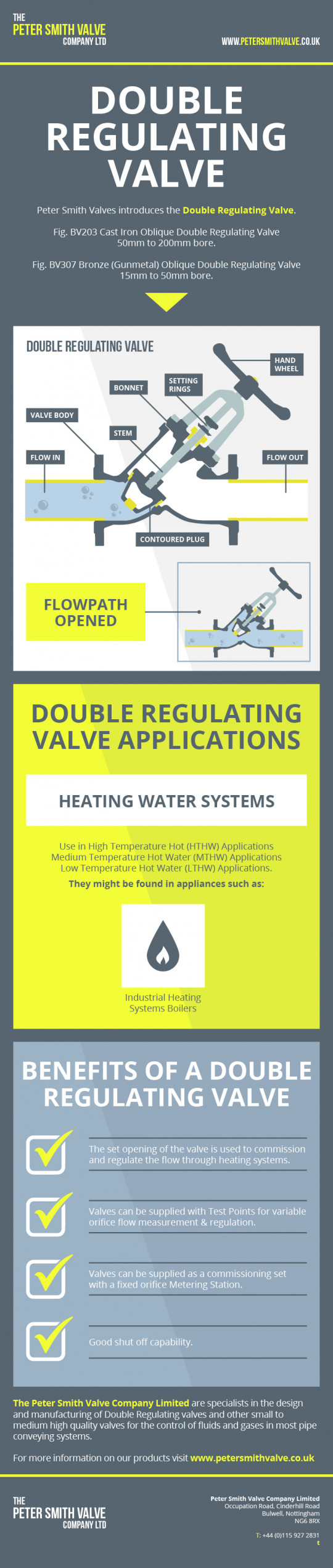 Double Regulating Valve
