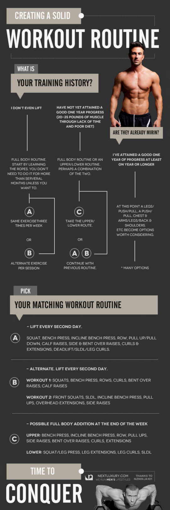 Creating A Solid Workout Routine For Men