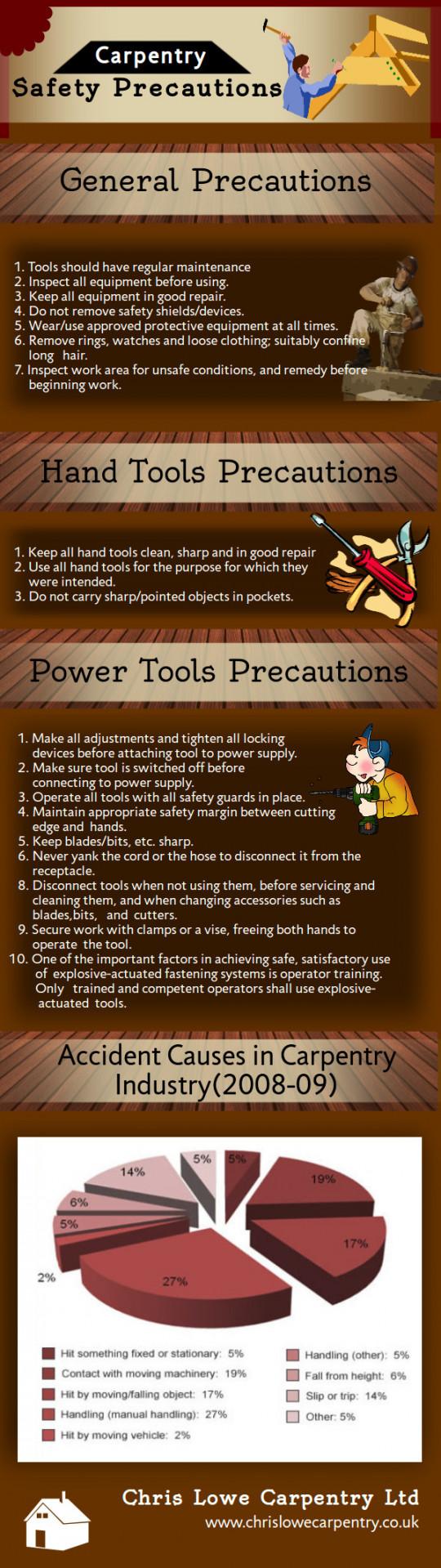 Carpentry Safety Precautions