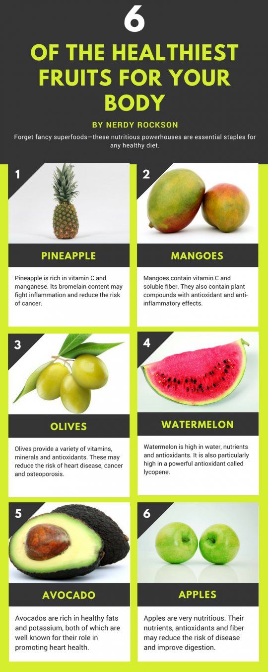 6 OF THE HEALTHIEST FRUITS FOR YOUR BODY