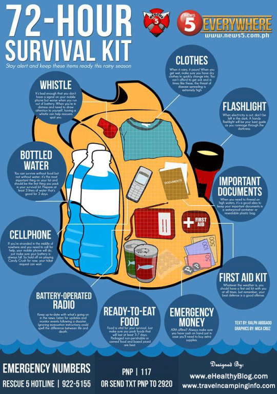72 hour bug out bag kit essentials for survival