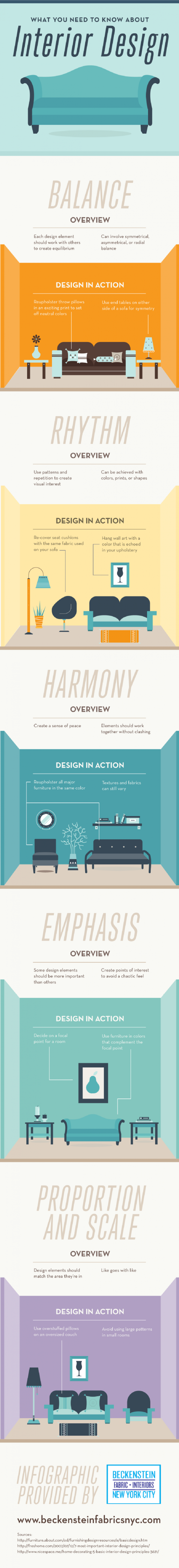 What You Need to Know about Interior Design