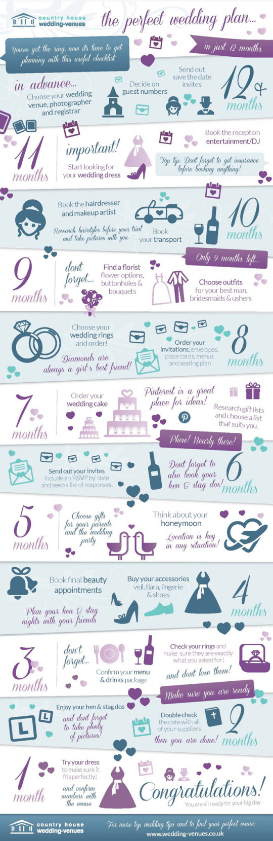 The perfect wedding plan... in just 12 months