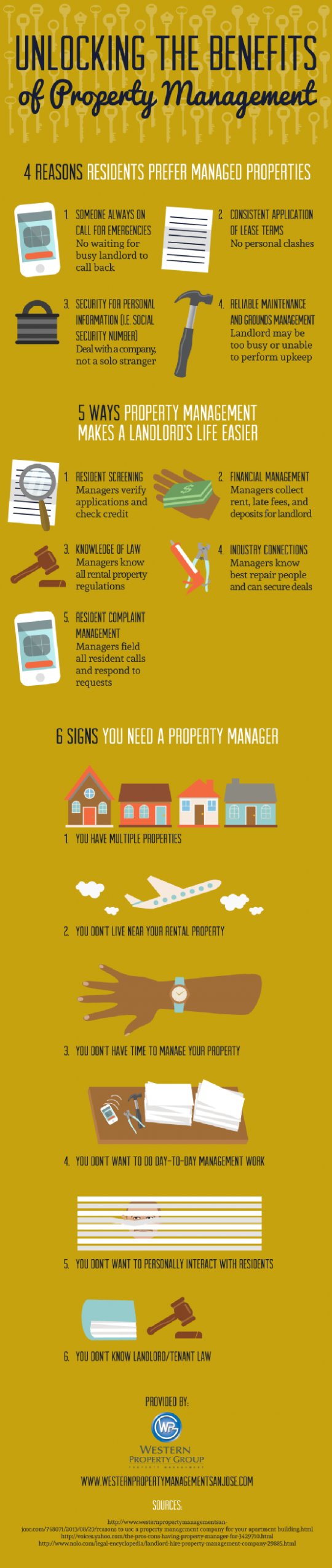 Unlocking the Benefits of Property Management