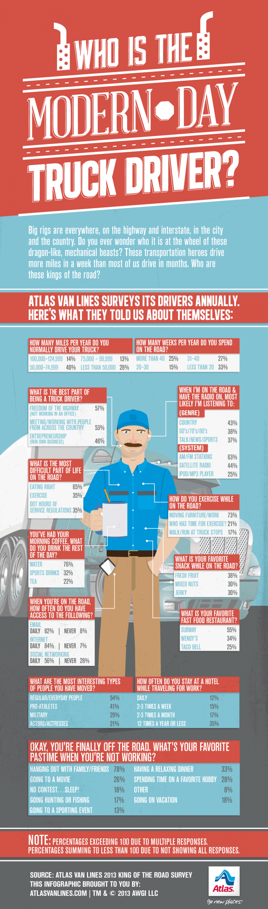 86767? w=900 - How Does Training Help to Become A Good Truck Driver?