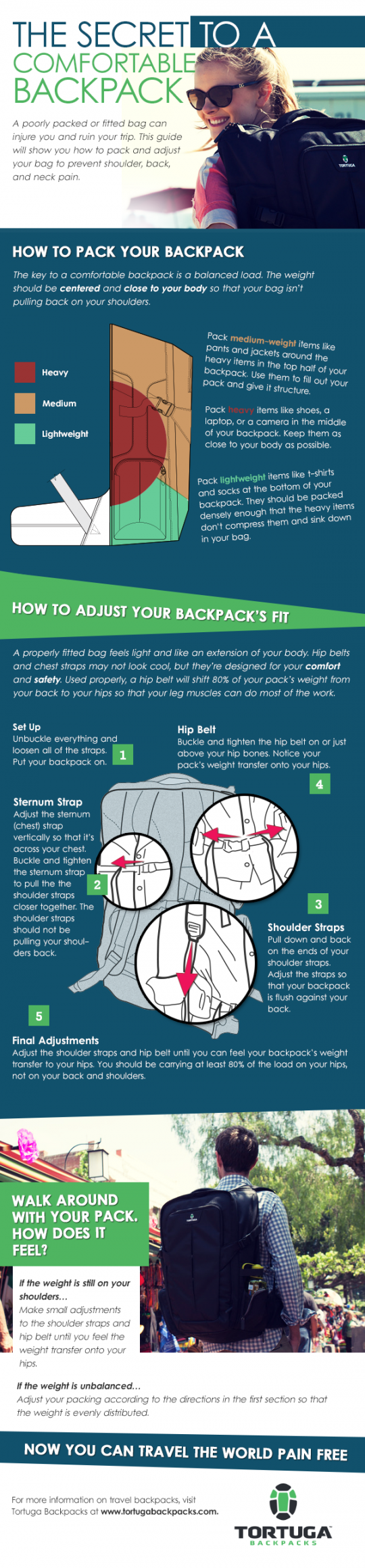 The Secret to a Comfortable Backpack