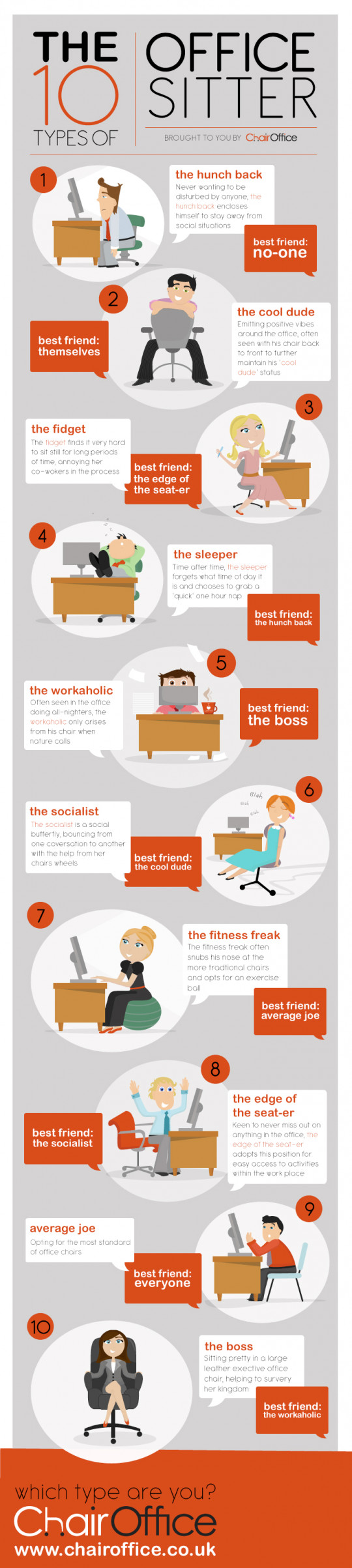 The 10 types of Office Sitter