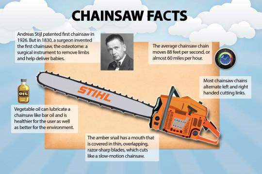 Chainsaw trivia