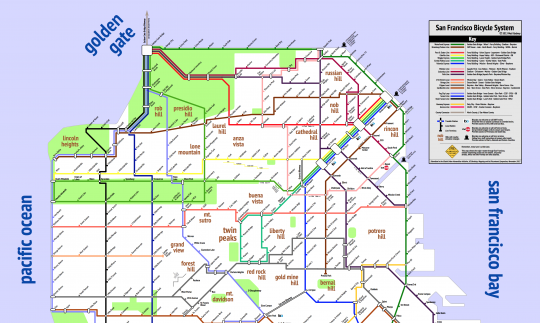 San Francisco Bicycle System
