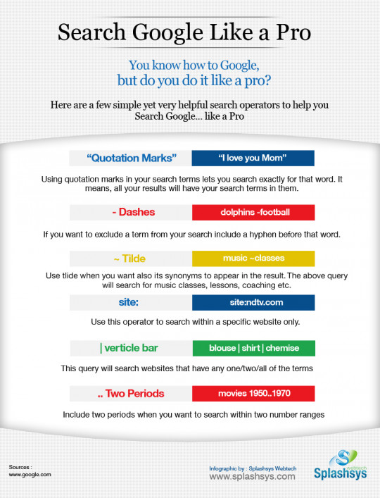 Search Google Like a Pro