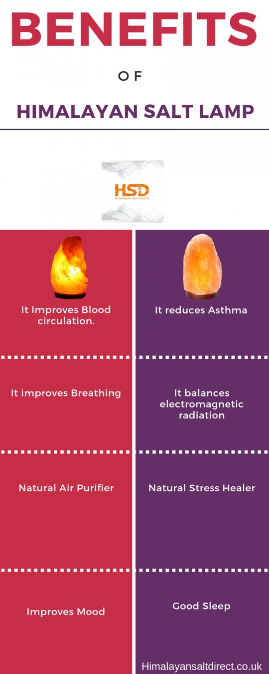 8 Healthy Benefits of Himalayan Rock Salt Lamp