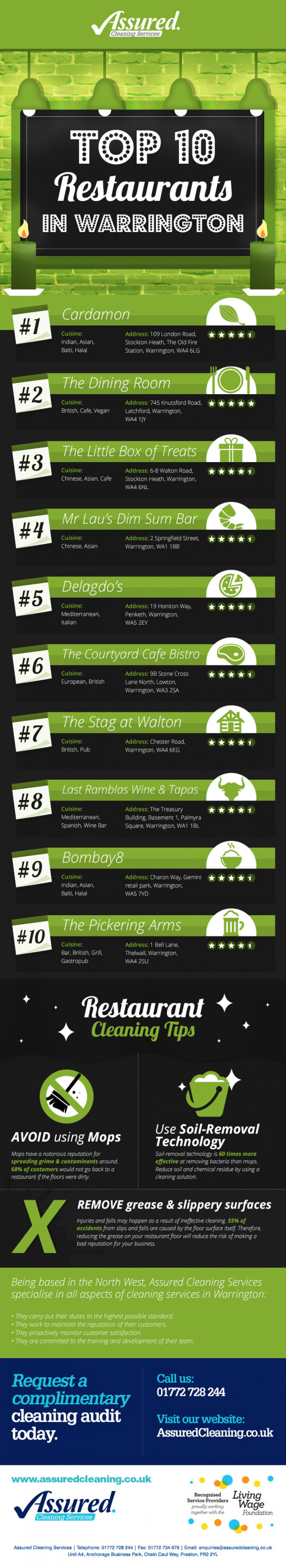 Top 10 Restaurants in Warrington