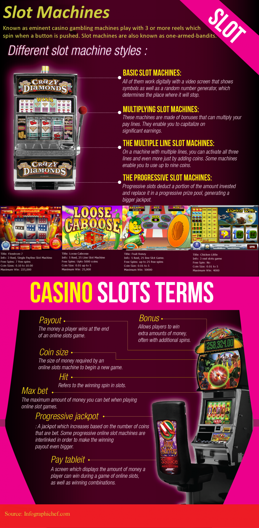 95932? w=900 - Online Slot Machines Based on Food and Drinks – Are they Good?