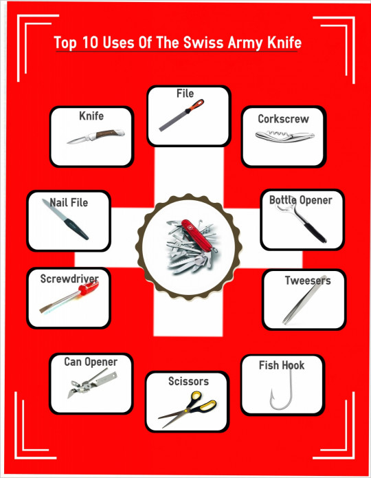 10 uses of the swiss army knife