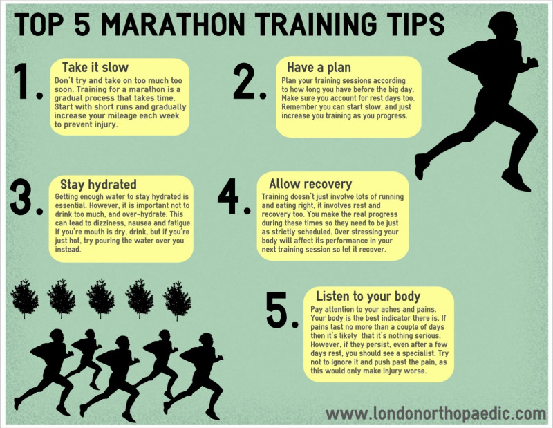 97805? w=800 - 4 Tips to Become A Good Marathon Runner
