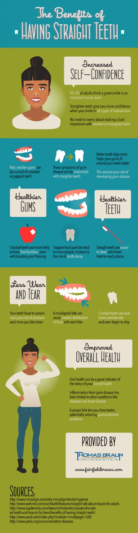 The Benefits of Having Straight Teeth
