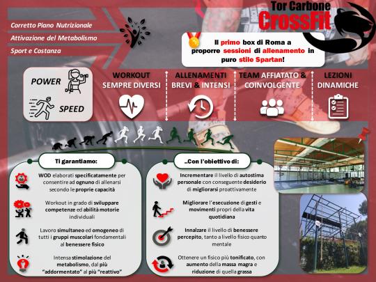 Quali sono i benefici del CrossFit?