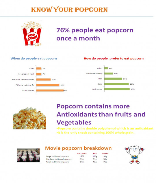 Know your popcorn