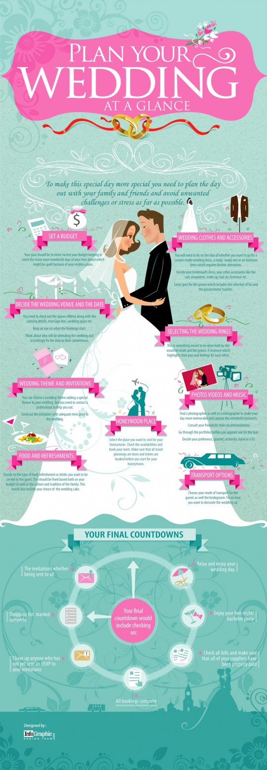 Plan your Wedding at a Glance
